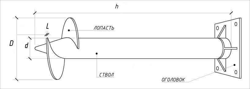 schema-svai[1]